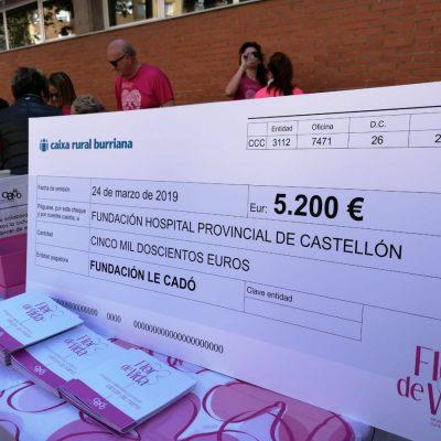 Beneficios en favor de lucha cancer de mama con apoyo Corvina REX